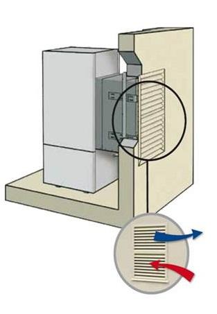 pompe à chaleur intérieure amzair industrie