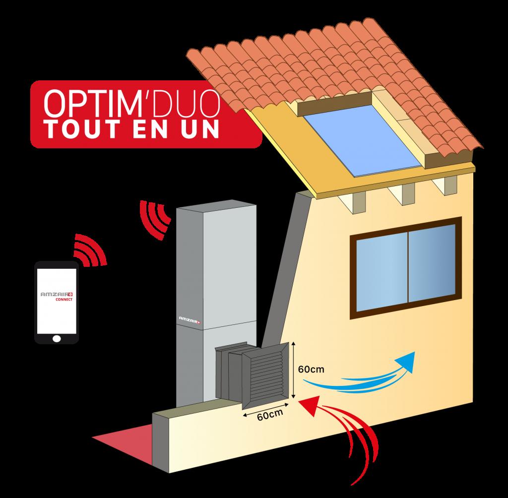 OPTIM DUO brevet Amzair Pompe a chaleur 100% intérieure
