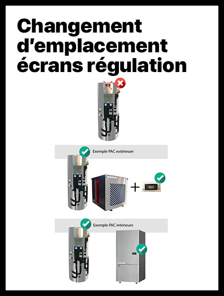Changement-emplacement-ecran-amzair