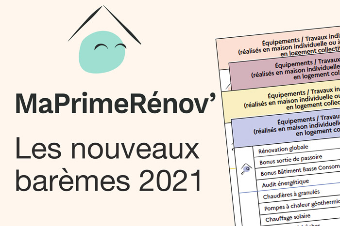 Ma-prime-rénov-aides-energie-renovation-2020